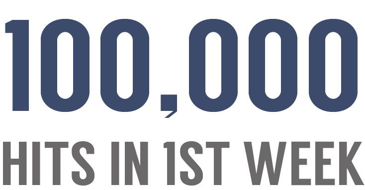 100000 Web Site Hits in 1 week
